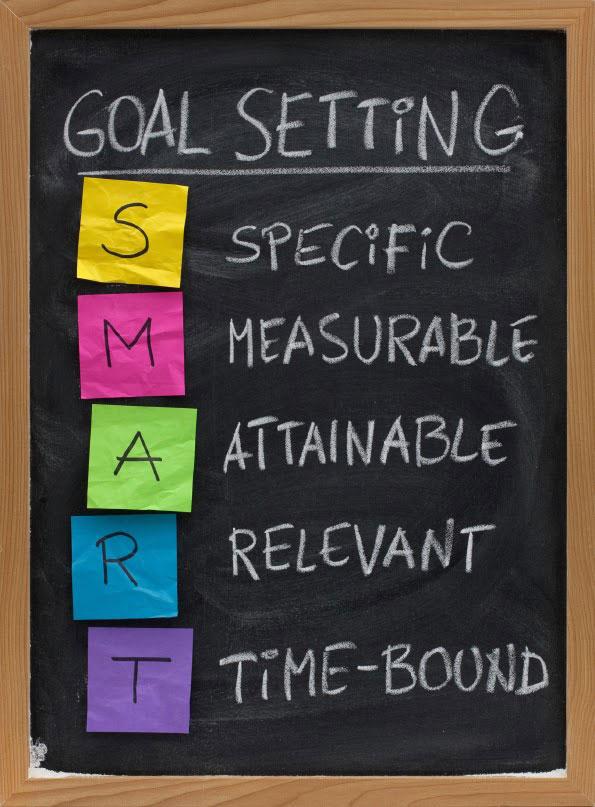 setting-smart-goals